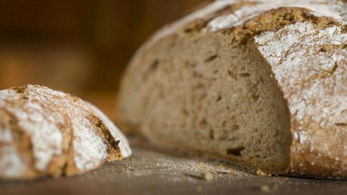 Рецепт хлеба на воде и сухих дрожжах