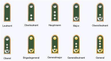военные знаки различия