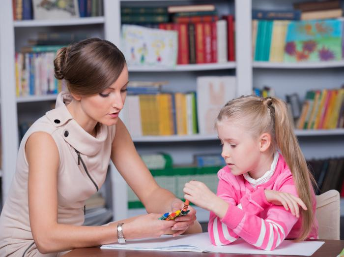 психологическая коррекция детей
