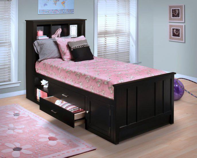 стандартные размеры кроватей односпальных