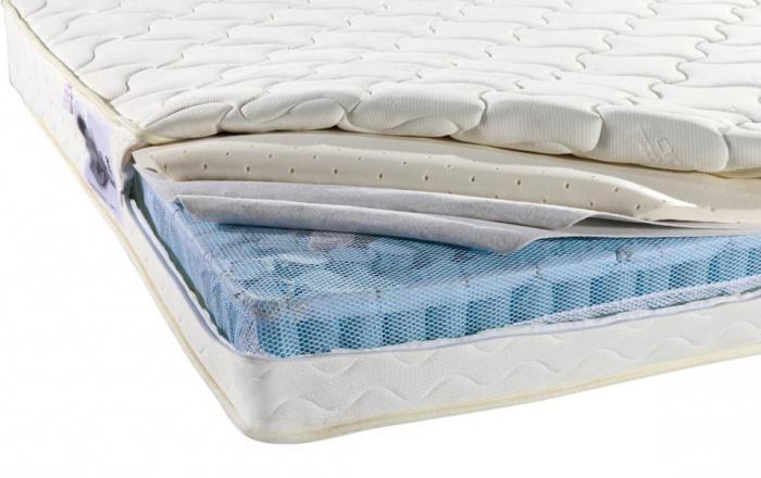 размер матраса на односпальную кровать