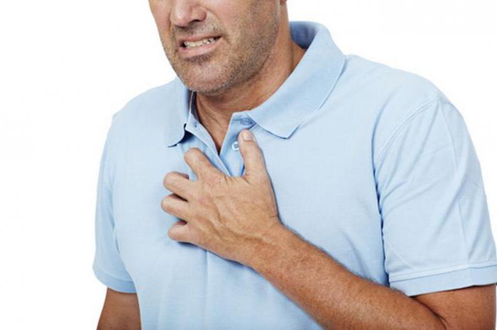 стеноз пищевода симптомы