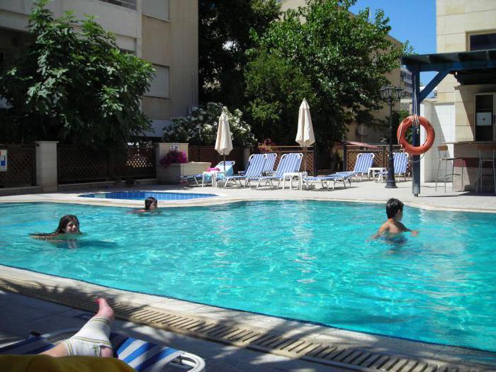 kapetanios hotel лимассол: