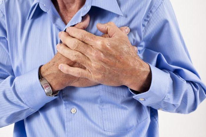 ишемическая болезнь сердца симптомы диагностика