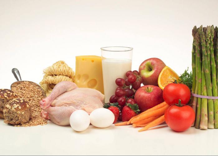 диета 5 на каждый день