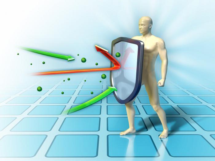 симптомы ослабленного иммунитета