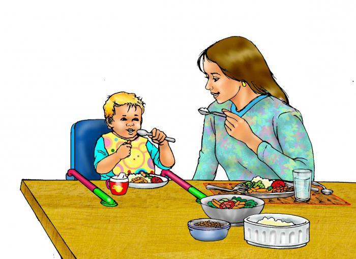 Прикорм при грудном вскармливании таблица прикорма