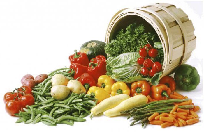 Таблица калорийности овощей. Энергетическая ценность фруктов…