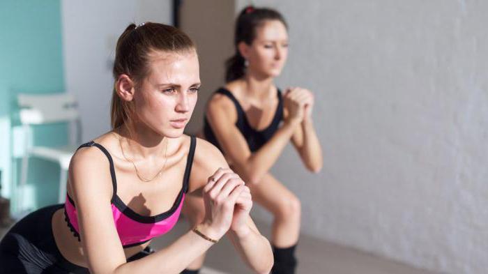 программа занятий дома для похудения