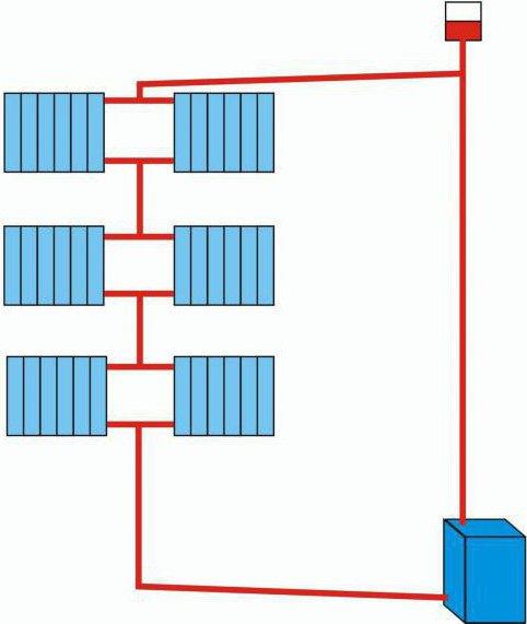 схемы отопления частного 2 х этажного дома