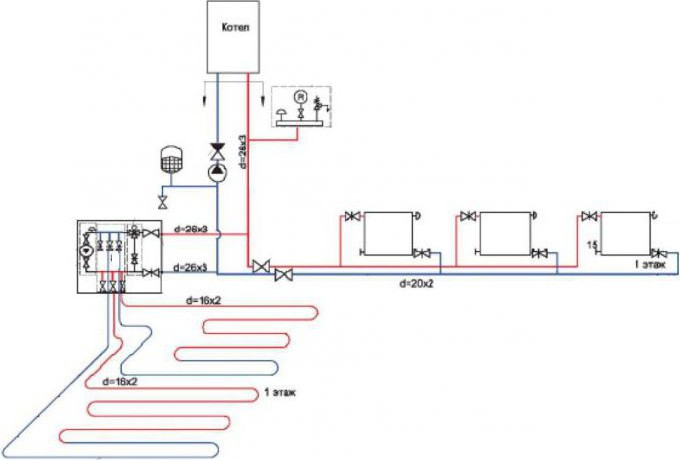 система отопления частного 2 х этажного дома своими руками