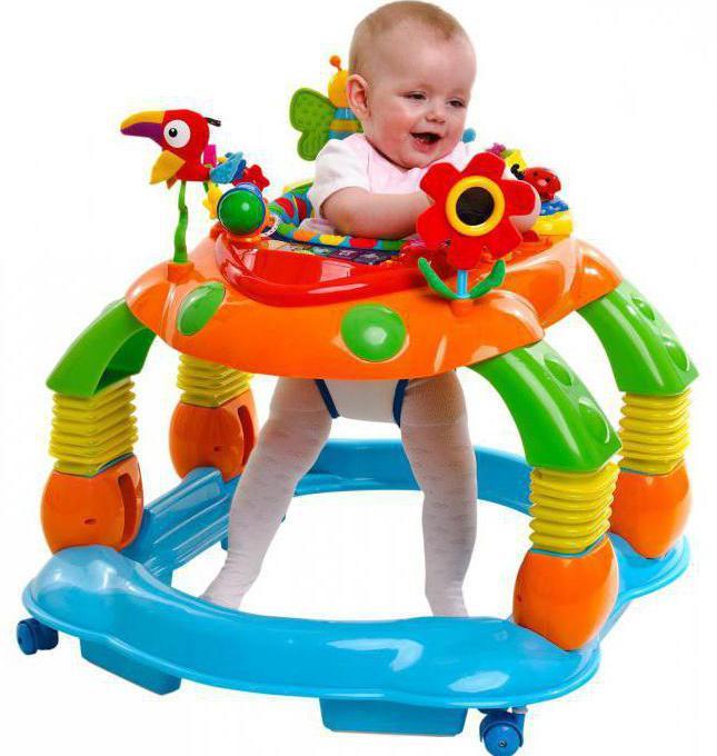 Устройство ходунков для детей