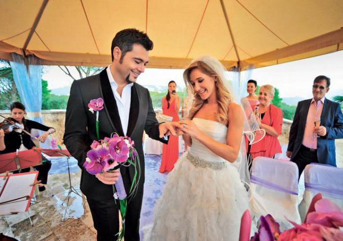 свадьба ковальчук и чумакова