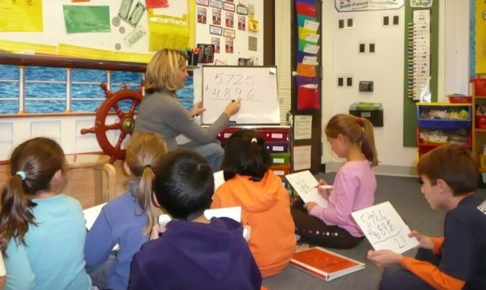 самообразование учителя по фгос