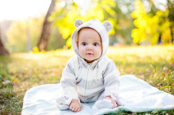 как назвать мальчика рожденного под знаком козерога