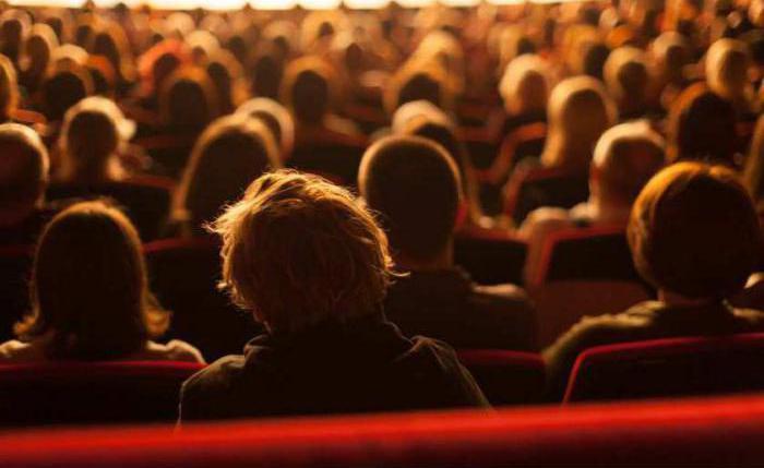 сценарий театрализованный концерт кино