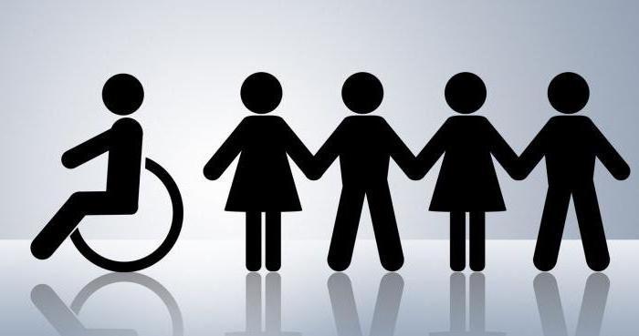 социальная пенсия 2 группы инвалидности