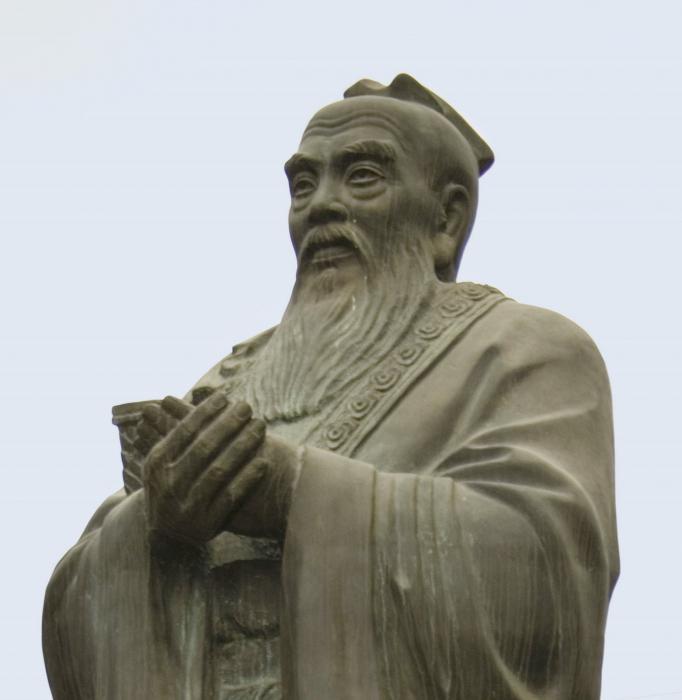 школа конфуцианства
