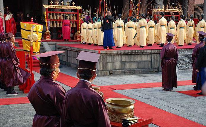 история конфуцианства