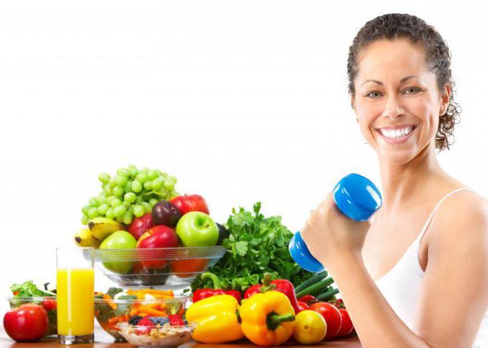 правильное питание отзывы и результаты фото