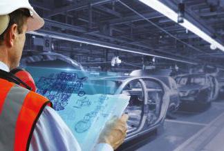 управление производственным предприятием