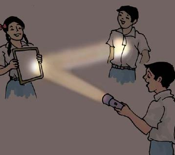 Полное отражение света