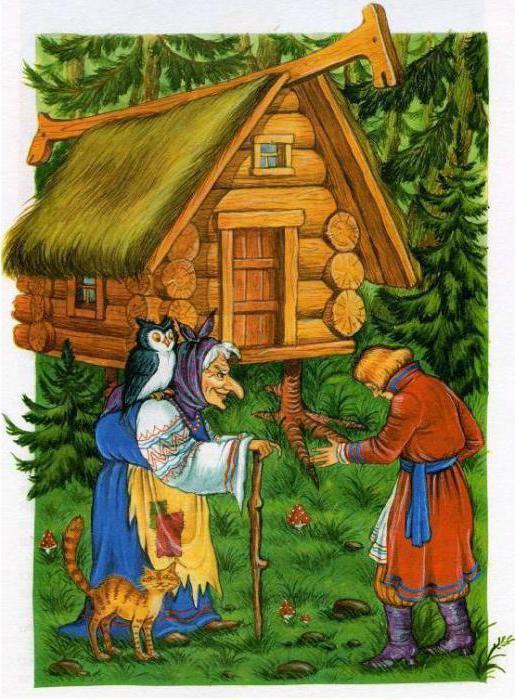 сказки с участием бабы яги