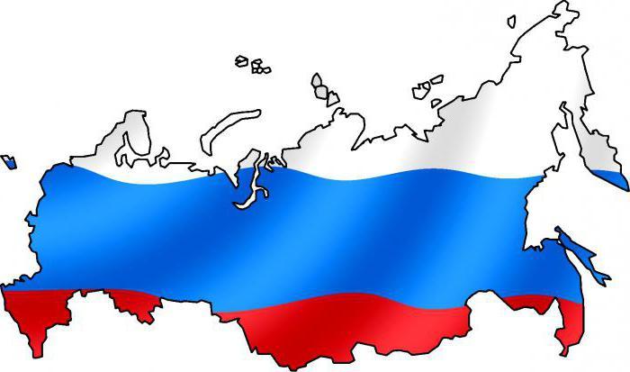 соседние страны России