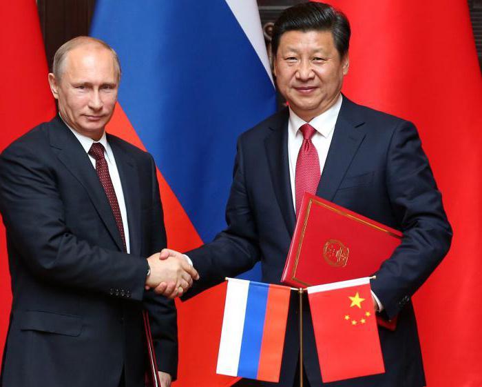 положение России относительно соседних стран