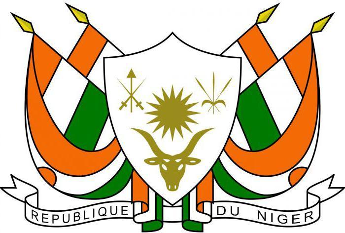 Нигер подробная информация о стране