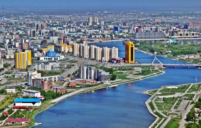 Астана население