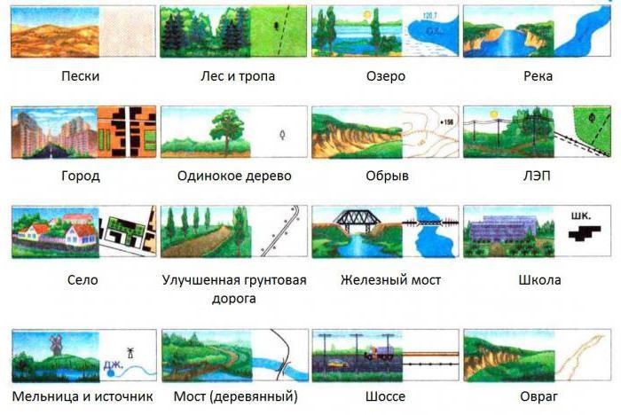 условные знаки географических карт 4