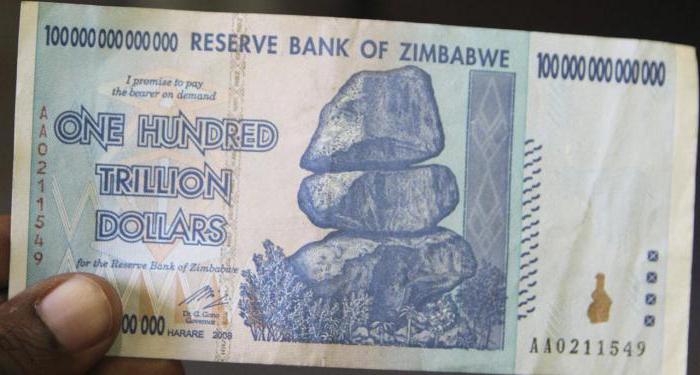 почему в Зимбабве такая инфляция