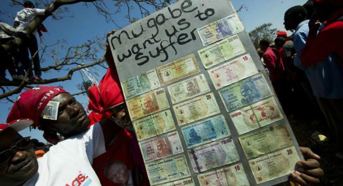 уровень инфляции в Зимбабве