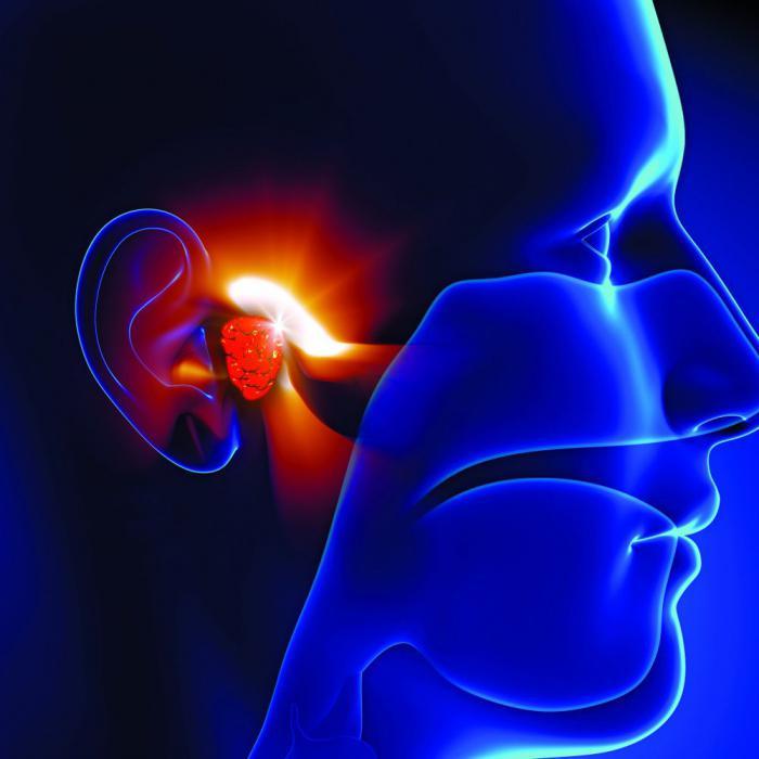 тугоухость симптомы