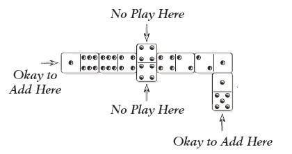 """Рассказ, как играть в """"козла"""""""