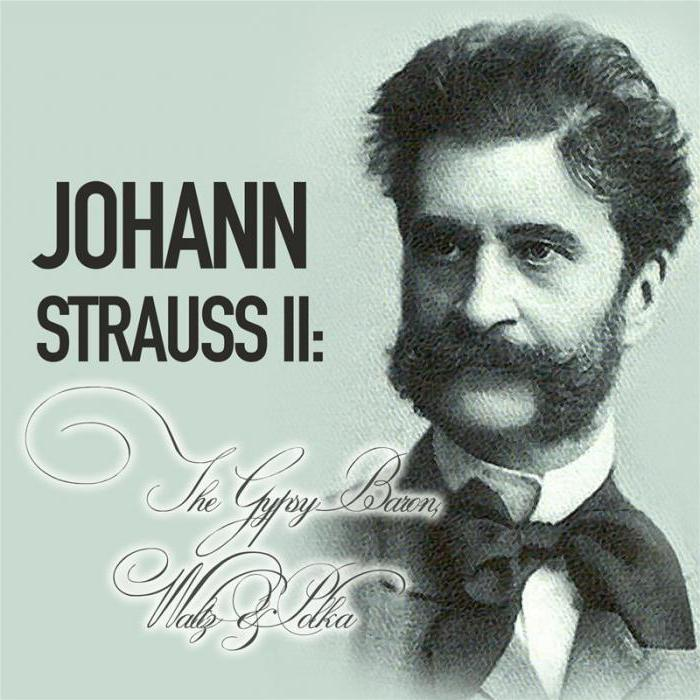 Иоганн Штраус скачать бесплатно или слушать музыку онлайн в 3