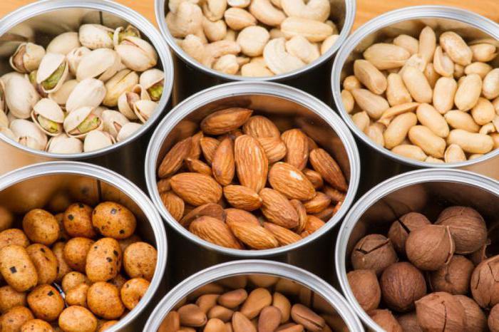 Кедровые орехи и потенция
