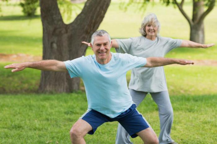 воспаление связки коленного сустава симптомы