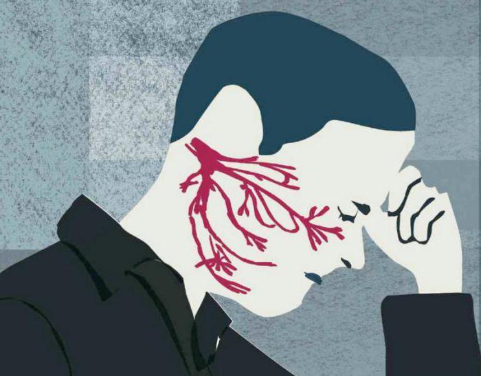 тройничный нерв лечение в домашних условиях отзывы