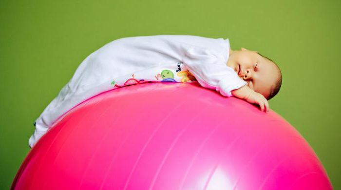 Упражнения на фитболе для детей
