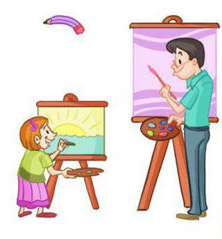 Как нарисовать сокровище карандашом
