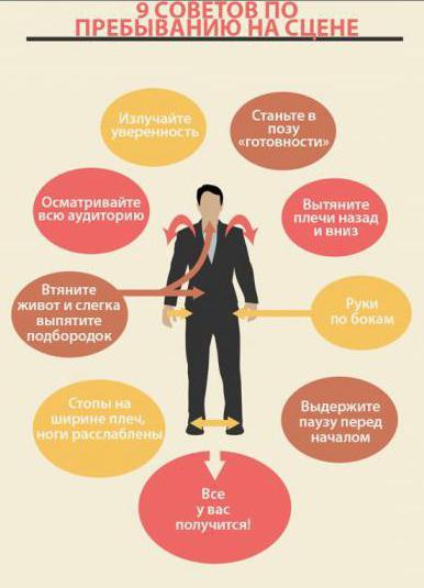 Как стать оратором: пошаговая инструкция