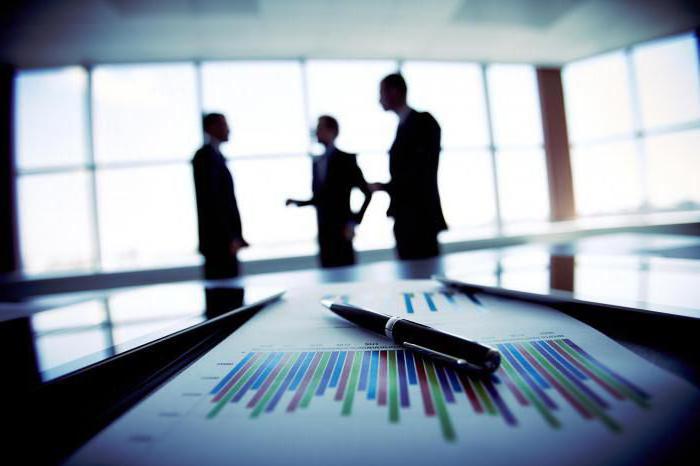 Инвестиционные фонды России: виды и рейтинг