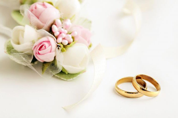 Модные поздравления со свадьбой 17