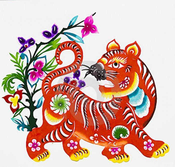 гороскоп под знаком тигр