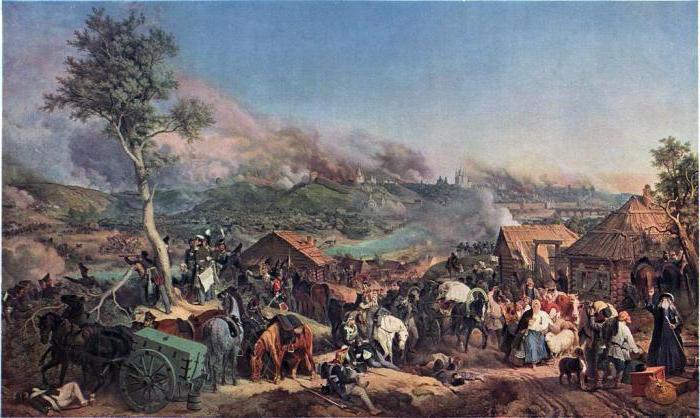 исторический и батальный жанры в живописи