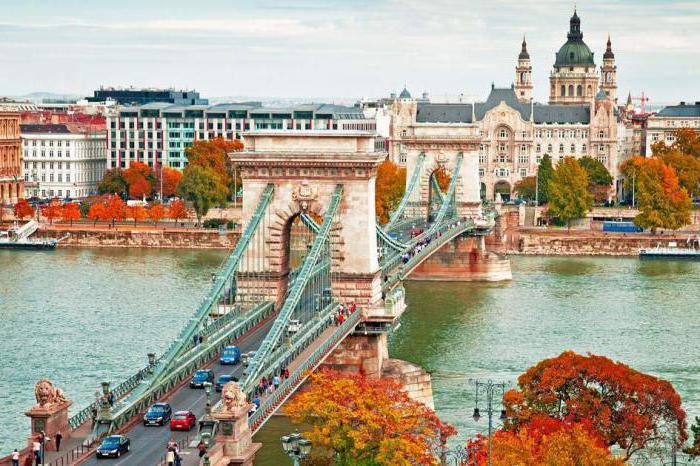 какая река протекает через будапешт