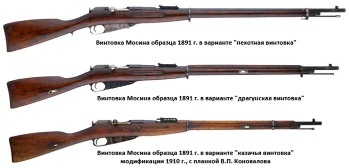 rifle upgrade options