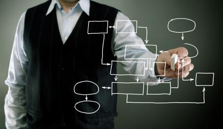 директор по стратегическому развитию должностная инструкция - фото 11